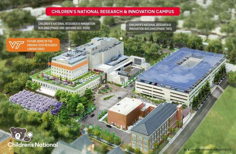 image of future innovation campus with children's hospital and biomedical center
